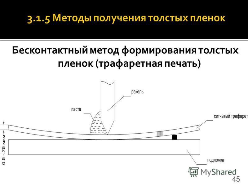 Бесконтактный метод формирования толстых пленок (трафаретная печать) 45