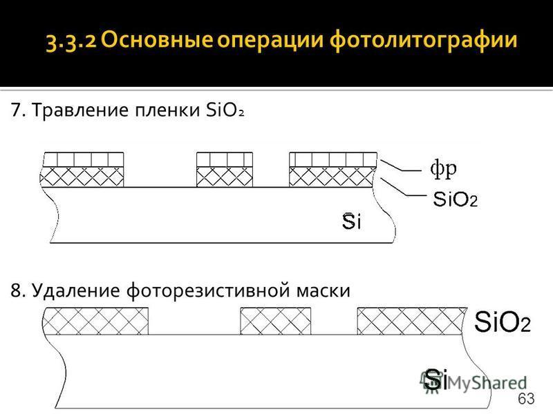 7. Т равление пленки SiO 2 8. У даление фоторезистивной маски 63