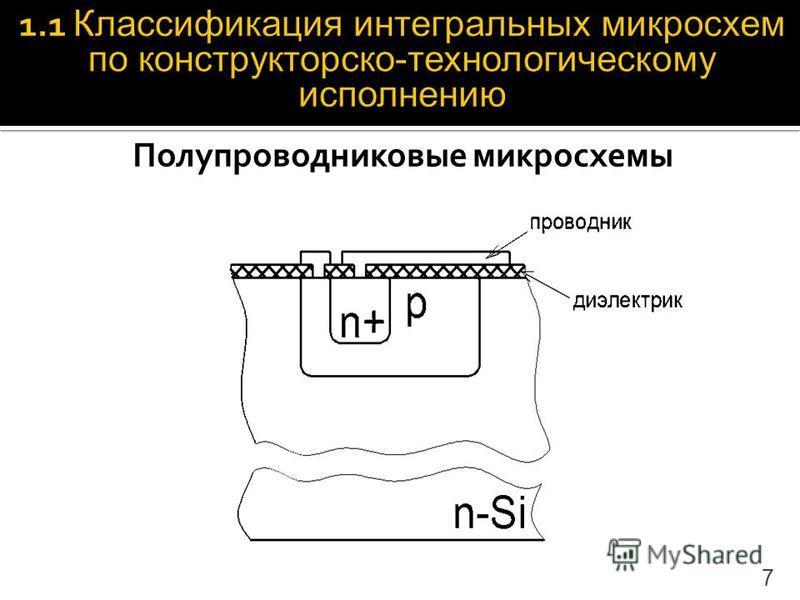 Полупроводниковые микросхемы 7
