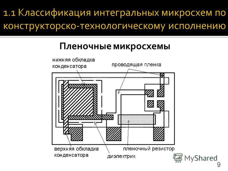 Пленочные микросхемы 9