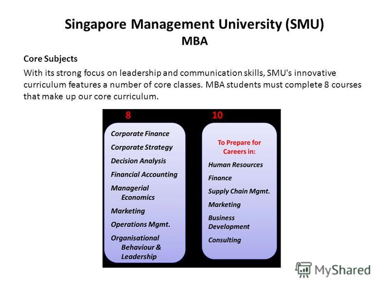 Singapore Management University (SMU) MBA Core Subjects With its strong focus on leadership and communication skills, SMU's innovative curriculum features a number of core classes. MBA students must complete 8 courses that make up our core curriculum