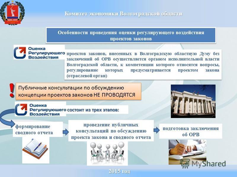 2015 год 2015 год Комитет экономики Волгоградской области Особенности проведения оценки регулирующего воздействия проектов законов проектов законов, внесенных в Волгоградскую областную Думу без заключений об ОРВ осуществляется органом исполнительной