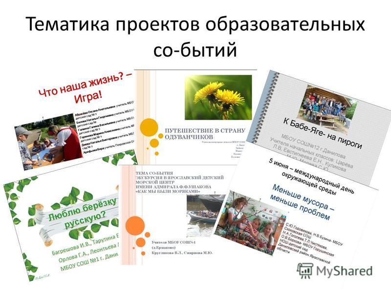 Тематика проектов образовательных со-бытий