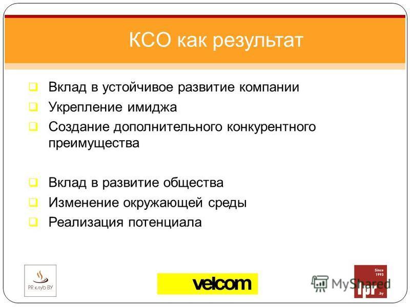 Вклад в устойчивое развитие компании Укрепление имиджа Создание дополнительного конкурентного преимущества Вклад в развитие общества Изменение окружающей среды Реализация потенциала КCO как результат