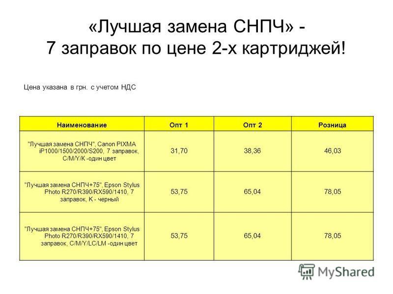 «Лучшая замена СНПЧ» - 7 заправок по цене 2-х картриджей! Цена указана в грн. с учетом НДС Наименование Опт 1Опт 2Розница