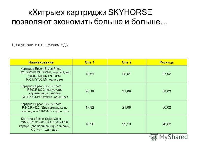 «Хитрые» картриджи SKYHORSE позволяют экономить больше и больше… Цена указана в грн. с учетом НДС Наименование Опт 1Опт 2Розница Картридж Epson Stylus Photo R200/R220/R300/R320, корпус+две чернильницы с чипами, K/С/М/Y/LC/LM -один цвет 18,6122,5127,0