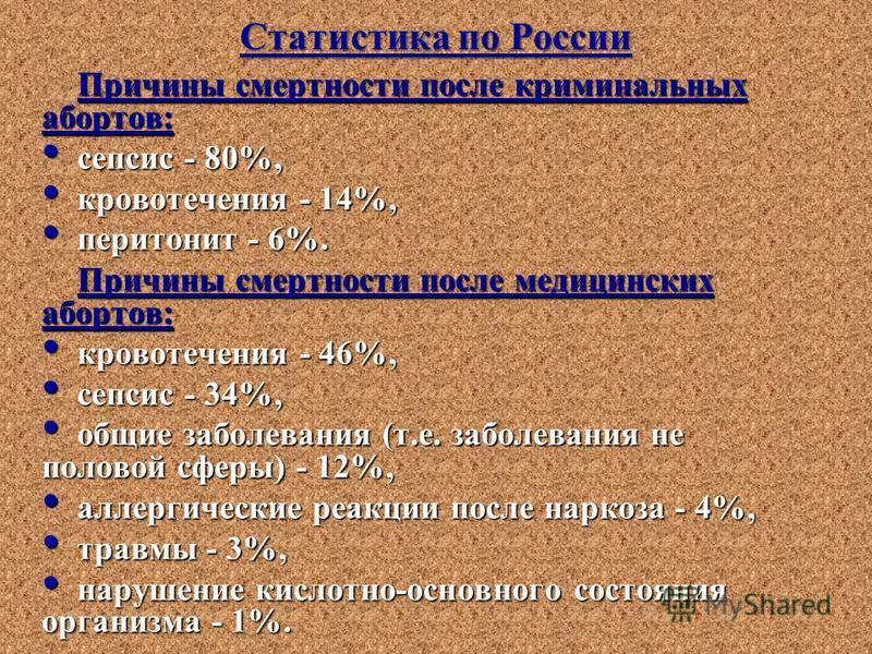 Статистика по России Причины смертности после криминальных абортов: сепсис - 80%, сепсис - 80%, кровотечения - 14%, кровотечения - 14%, перитонит - 6%. перитонит - 6%. Причины смертности после медицинских абортов: кровотечения - 46%, кровотечения - 4