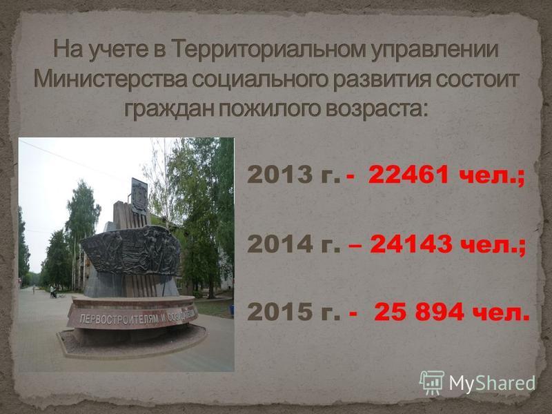 2013 г. - 22461 чел.; 2014 г. – 24143 чел.; 2015 г. - 25 894 чел.