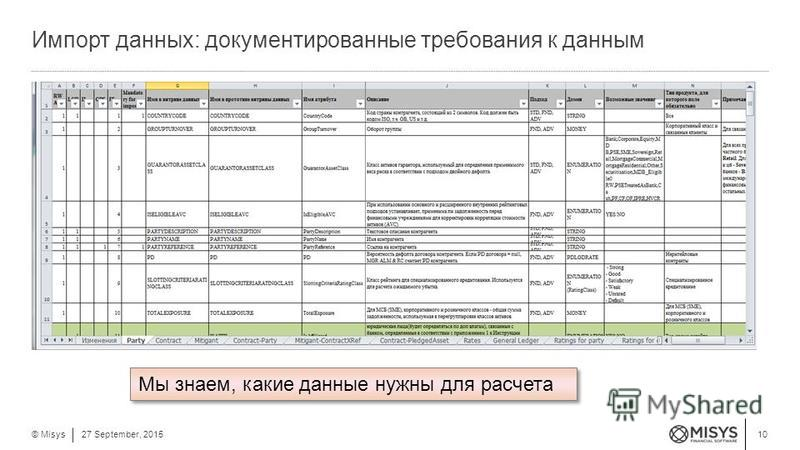 10 Импорт данных: документированные требования к данным © Misys 27 September, 2015 Мы знаем, какие данные нужны для расчета