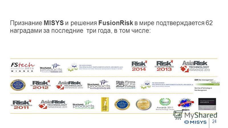 Признание MISYS и решения FusionRisk в мире подтверждается 62 наградами за последние три года, в том числе: 24