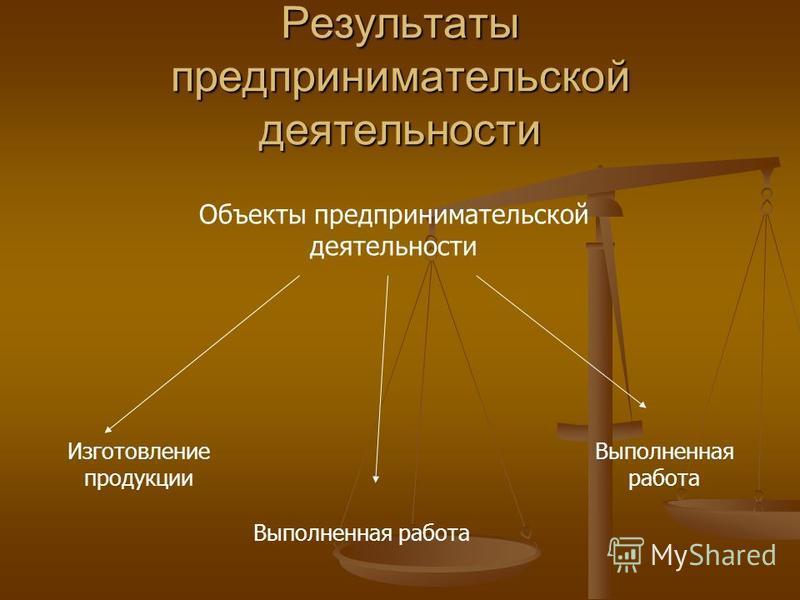 Результаты предпринимательской деятельности Объекты предпринимательской деятельности Изготовление продукции Выполненная работа