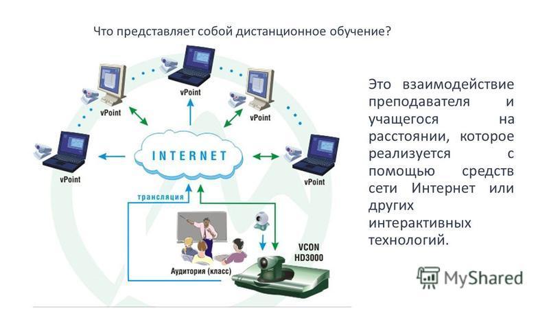 Что представляет собой дистанционное обучение? Это взаимодействие преподавателя и учащегося на расстоянии, которое реализуется с помощью средств сети Интернет или других интерактивных технологий.