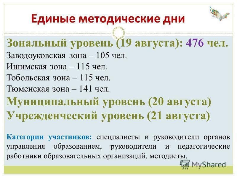 Единые методические дни Зональный уровень (19 августа): 476 чел. Заводоуковская зона – 105 чел. Ишимская зона – 115 чел. Тобольская зона – 115 чел. Тюменская зона – 141 чел. Муниципальный уровень (20 августа) Учрежденческий уровень (21 августа) Катег