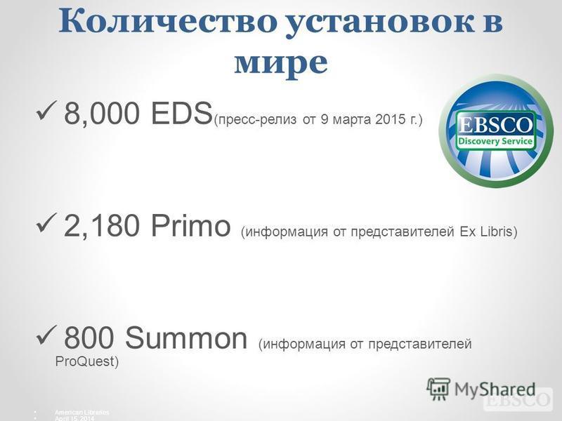 Количество установок в мире 8,000 EDS (пресс-релиз от 9 марта 2015 г.) 2,180 Primo (информация от представителей Ex Libris) 800 Summon (информация от представителей ProQuest) American Libraries April 15, 2014