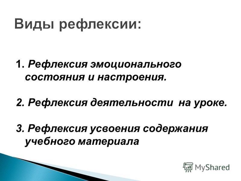 Виды рефлексии: 1. Рефлексия эмоционального состояния и настроения. 2. Рефлексия деятельности на уроке. 3. Рефлексия усвоения содержания учебного материала