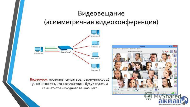 Видеовещание (асимметричная видеоконференция) Видеоурок позволяет связать одновременно до 16 участников так, что все участники будут видеть и слышать только одного вещающего