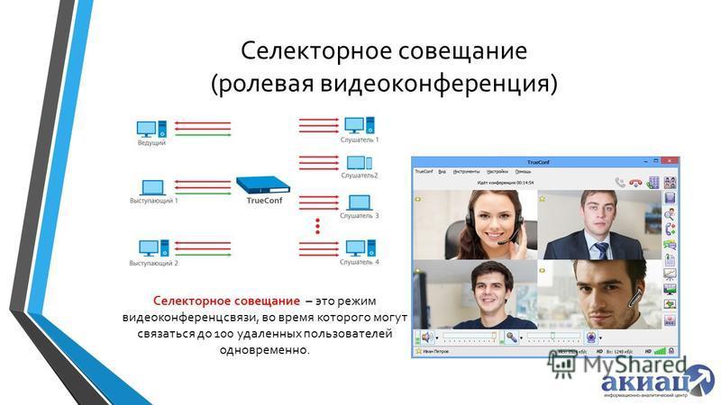 Селекторное совещание (ролевая видеоконференция) Селекторное совещание – это режим видеоконференцсвязи, во время которого могут связаться до 100 удаленных пользователей одновременно.