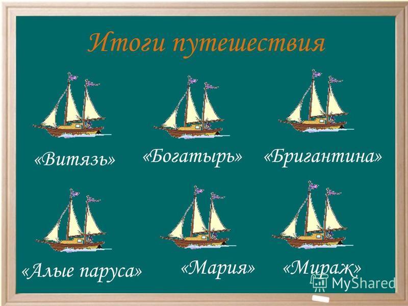 «Витязь» «Богатырь»«Бригантина» «Алые паруса» «Мария»«Мираж» Итоги путешествия