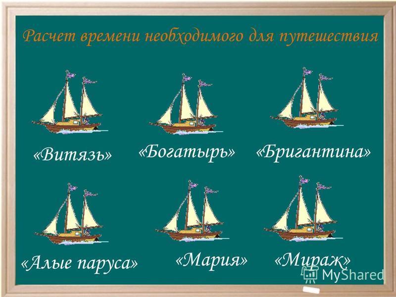 «Витязь» «Богатырь»«Бригантина» «Алые паруса» «Мария»«Мираж» Расчет времени необходимого для путешествия