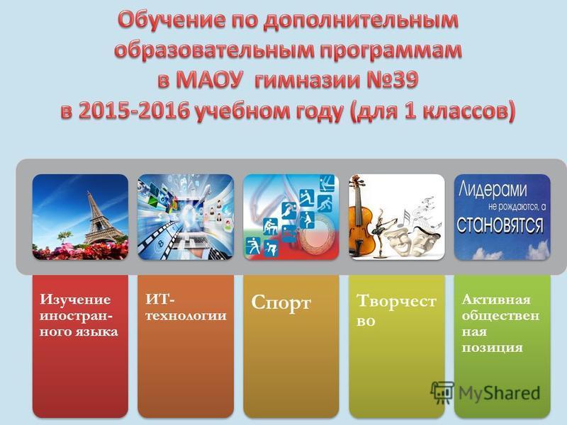 Изучение иностранного языка ИT- технологии Спорт Творчест во Активная общественная позиция