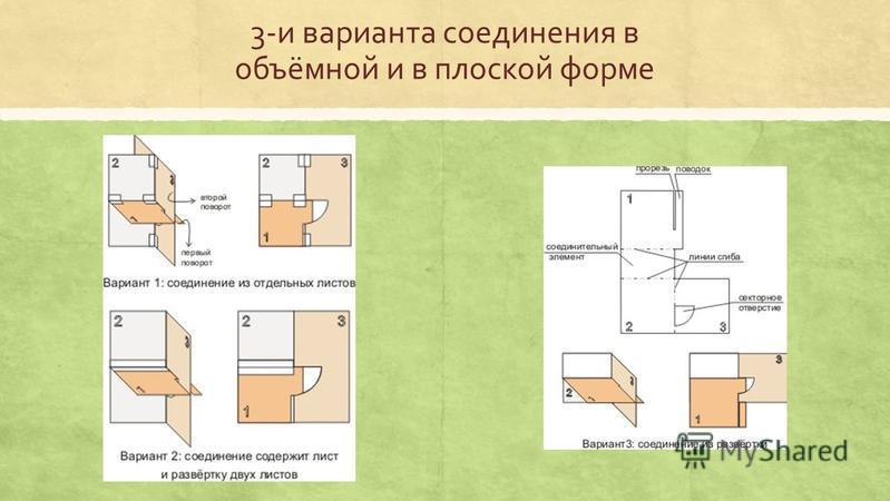 3-и варианта соединения в объёмной и в плоской форме