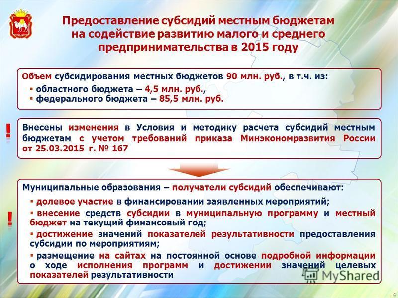 Предоставление субсидий местным бюджетам на содействие развитию малого и среднего предпринимательства в 2015 году Объем субсидирования местных бюджетов 90 млн. руб., в т.ч. из: областного бюджета – 4,5 млн. руб., федерального бюджета – 85,5 млн. руб.