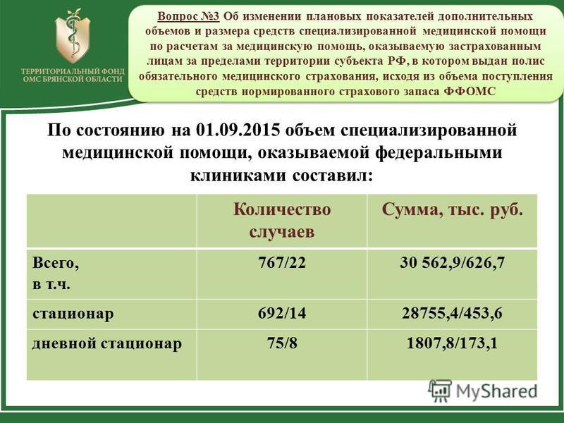 Вопрос 3 Об изменении плановых показателей дополнительных объемов и размера средств специализированной медицинской помощи по расчетам за медицинскую помощь, оказываемую застрахованным лицам за пределами территории субъекта РФ, в котором выдан полис о