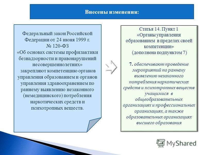Статья 14. Пункт 1 «Органы управления образованием в пределах своей компетенции» (дополнена подпунктом 7) 7. обеспечивают проведение мероприятий по раннему выявлению незаконного потребления наркотических средств и психотропных веществ учащимися в общ