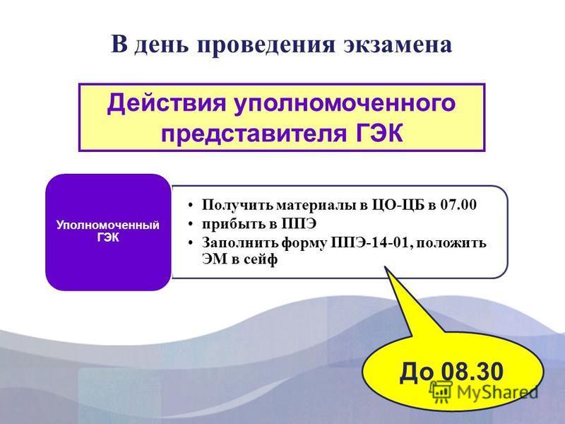 В день проведения экзамена Действия уполномоченного представителя ГЭК Получить материалы в ЦО-ЦБ в 07.00 прибыть в ППЭ Заполнить форму ППЭ-14-01, положить ЭМ в сейф Уполномоченный ГЭК До 08.30