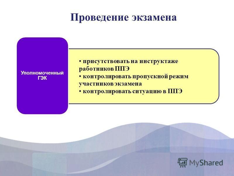 Проведение экзамена присутствовать на инструктаже работников ППЭ контролировать пропускной режим участников экзамена контролировать ситуацию в ППЭ Уполномоченный ГЭК