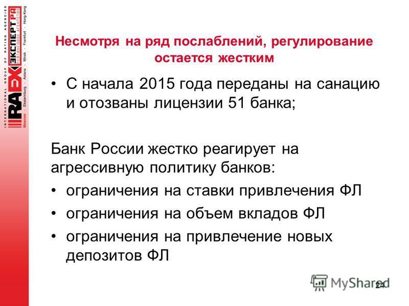Несмотря на ряд послаблений, регулирование остается жестким С начала 2015 года переданы на санацию и отозваны лицензии 51 банка; Банк России жестко реагирует на агрессивную политику банков: ограничения на ставки привлечения ФЛ ограничения на объем вк