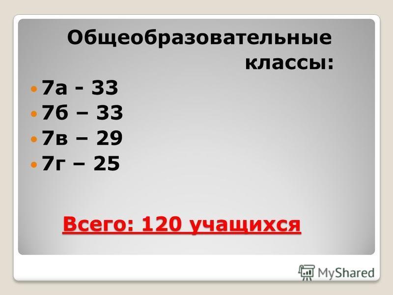 Всего: 120 учащихся Общеобразовательные классы: 7 а - 33 7 б – 33 7 в – 29 7 г – 25