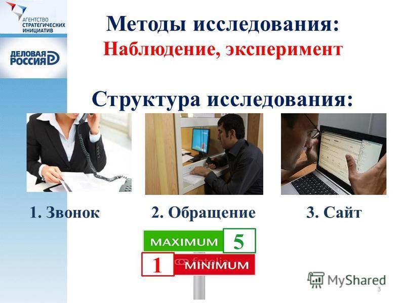 Методы исследования: Наблюдение, эксперимент Структура исследования: 1. Звонок 2. Обращение 3. Сайт 5 1 3