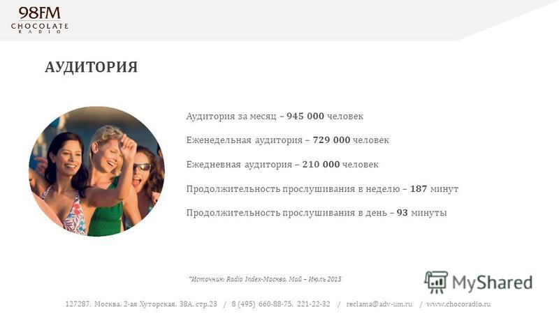 Аудитория за месяц – 945 000 человек Еженедельная аудитория – 729 000 человек Ежедневная аудитория – 210 000 человек Продолжительность прослушивания в неделю – 187 минут Продолжительность прослушивания в день – 93 минуты АУДИТОРИЯ *Источник: Radio In