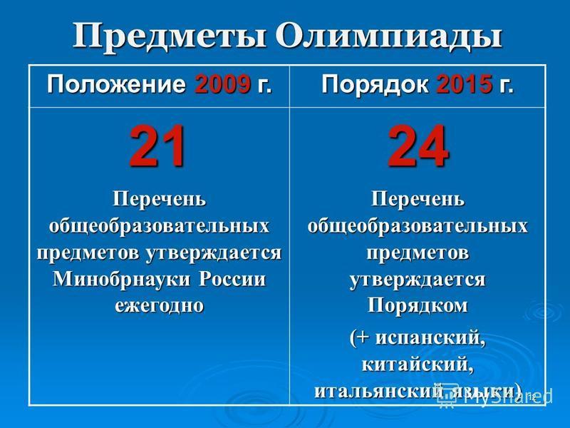 12 Предметы Олимпиады Положение 2009 г. Порядок 2015 г. 21 Перечень общеобразовательных предметов утверждается Минобрнауки России ежегодно 24 Перечень общеобразовательных предметов утверждается Порядком (+ испанский, китайский, итальянский языки)