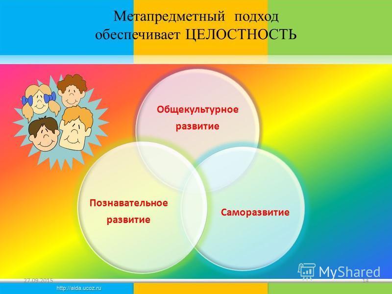 Общекультурное развитие Саморазвитие Познавательное развитие Метапредметный подход обеспечивает ЦЕЛОСТНОСТЬ 27.09.201514