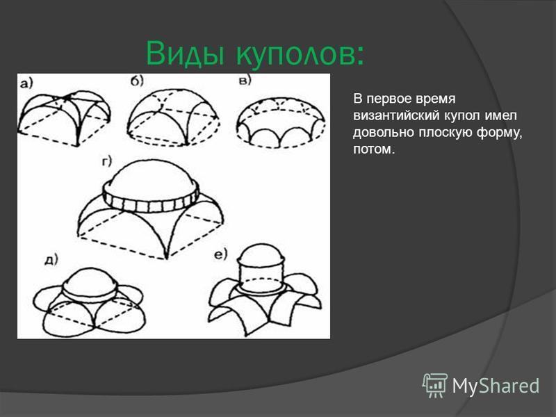 Виды куполов: В первое время византийский купол имел довольно плоскую форму, потом.