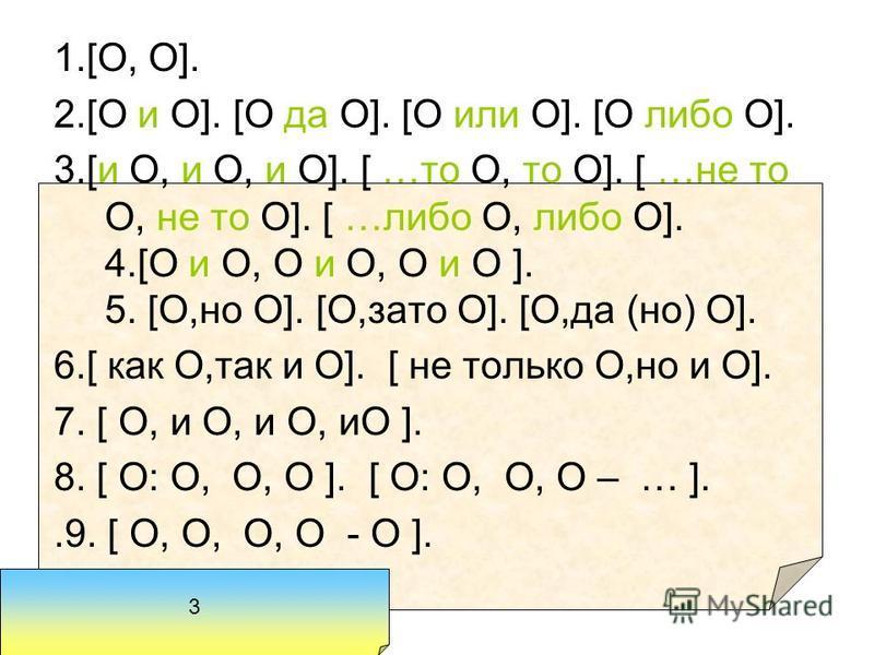1.[O, O]. 2.[O и O]. [O да O]. [O или O]. [O либо O]. 3.[и O, и O, и O]. [ …то O, то O]. [ …не то O, не то O]. [ …либо O, либо O]. 4.[O и O, O и O, O и O ]. 5. [O,но O]. [O,зато O]. [O,да (но) O]. 6.[ как O,так и O]. [ не только O,но и O]. 7. [ O, и