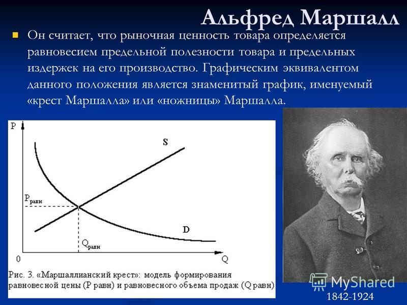 Альфред Маршалл Он считает, что рыночная ценность товара определяется равновесием предельной полезности товара и предельных издержек на его производство. Графическим эквивалентом данного положения является знаменитый график, именуемый «крест Маршалла