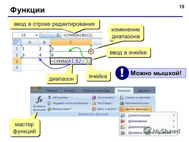 15 Функции ввод в ячейке ввод в строке редактирования диапазон ячейка изменение диапазона мастер функций Можно мышкой! !