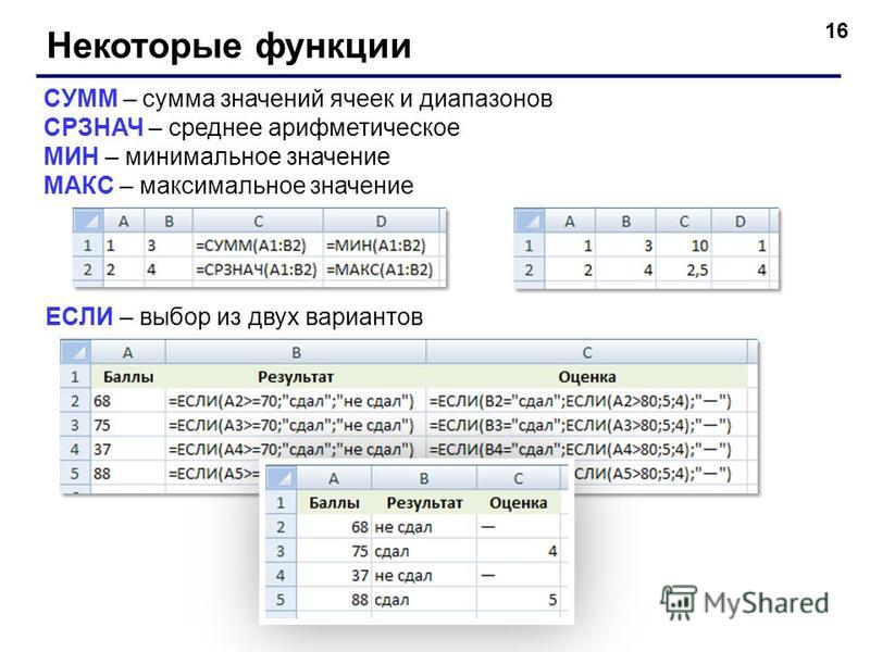 16 Некоторые функции СУММ – сумма значений ячеек и диапазонов СРЗНАЧ – среднее арифметическое МИН – минимальное значение МАКС – максимальное значение ЕСЛИ – выбор из двух вариантов