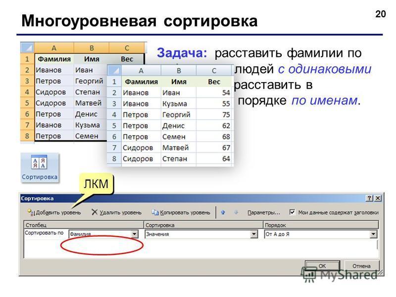 20 Многоуровневая сортировка Задача: расставить фамилии по алфавиту, а людей с одинаковыми фамилиями расставить в алфавитном порядке по именам. ЛКМ
