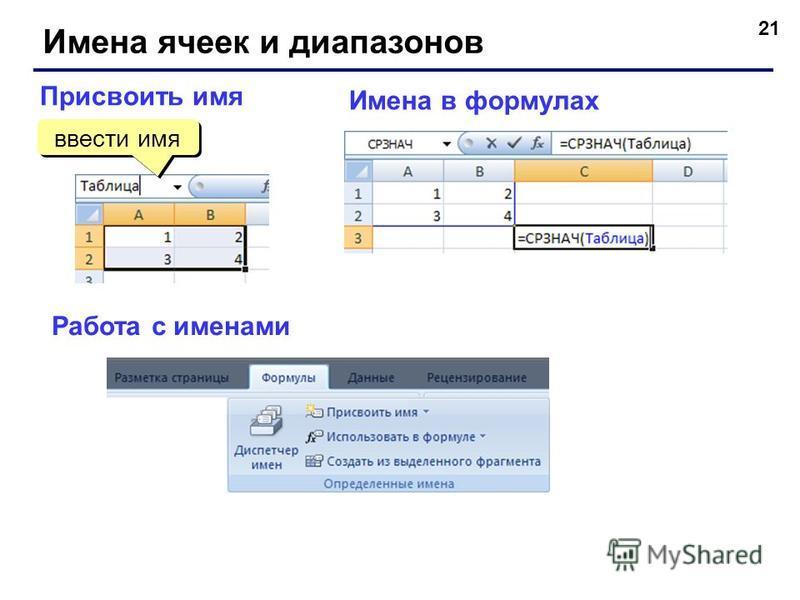 21 Имена ячеек и диапазонов Присвоить имя ввести имя Имена в формулах Работа с именами