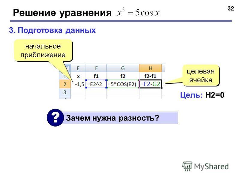 32 Решение уравнения 3. Подготовка данных Зачем нужна разность? ? начальное приближение целевая ячейка Цель: H2=0