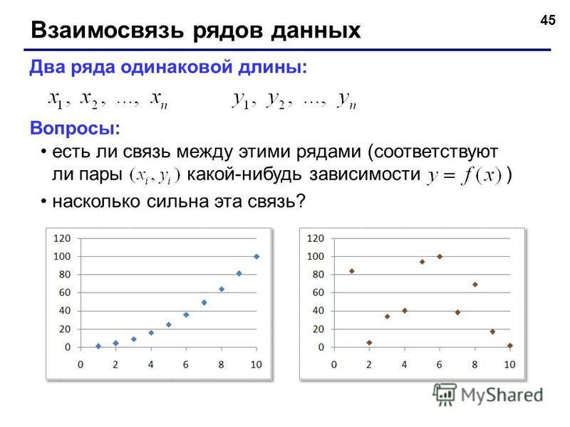 45 Взаимосвязь рядов данных Два ряда одинаковой длины: Вопросы: есть ли связь между этими рядами (соответствуют ли пары какой-нибудь зависимости ) насколько сильна эта связь?