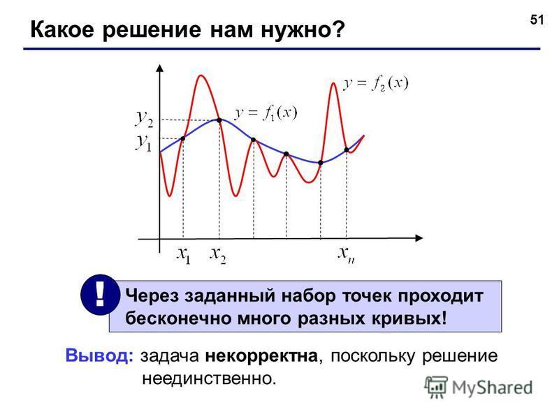 51 Какое решение нам нужно? Через заданный набор точек проходит бесконечно много разных кривых! ! Вывод: задача некорректна, поскольку решение не единственно.