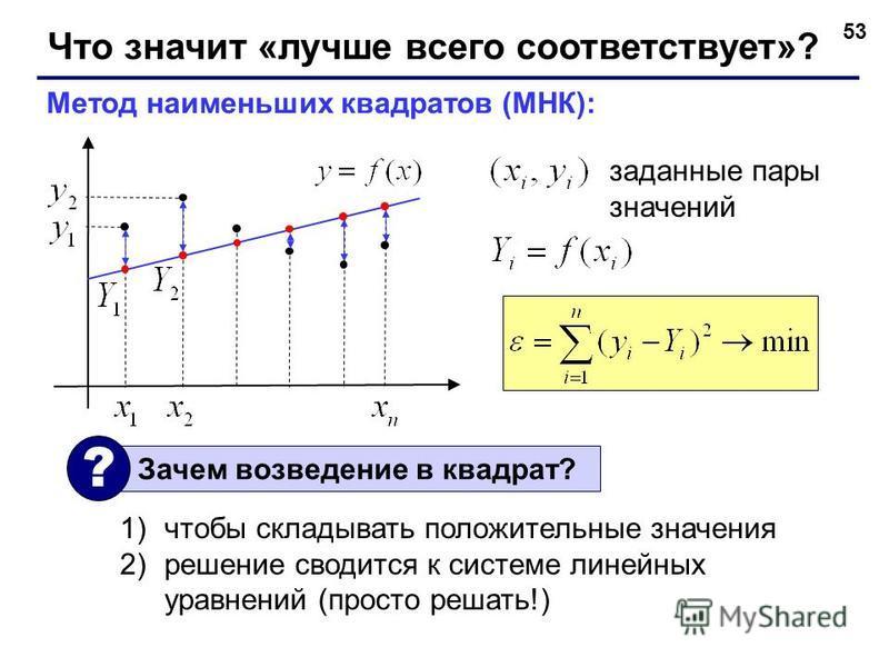 53 Что значит «лучше всего соответствует»? заданные пары значений Метод наименьших квадратов (МНК): Зачем возведение в квадрат? ? 1)чтобы складывать положительные значения 2)решение сводится к системе линейных уравнений (просто решать!)