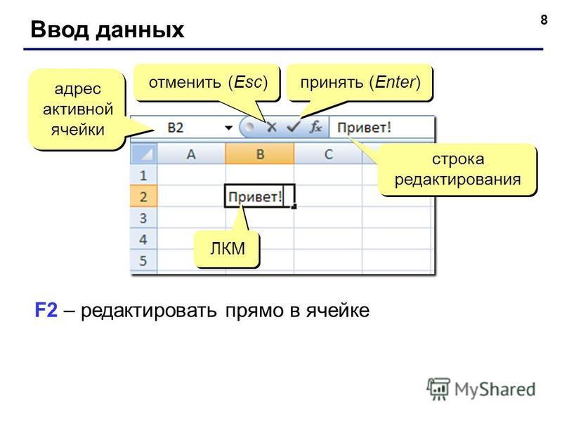 8 Ввод данных адрес активной ячейки отменить (Esc) принять (Enter) строка редактирования ЛКМ F2 – редактировать прямо в ячейке