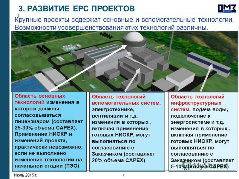 Сентябрь 2013 г. 7 Июль 2015 г. Крупные проекты содержат основные и вспомогательные технологии. Возможности усовершенствования этих технологий различны. Область основных технологий изменения в которых должны согласовываться лицензиаром (составляет 25