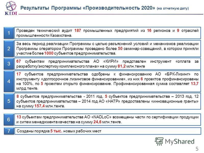 Результаты Программы «Производительность 2020» (на отчетную дату) За весь период реализации Программы с целью разъяснений условий и механизмов реализации Программы оператором Программы проведено более 50 семинар-совещаний, в котором приняли участие б